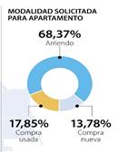 https://img.lalr.co/cms/2021/04/30163012/Emp_inmobiliario_Pag9-Sabado.jpg